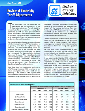 Review Of Electricity Tarrif Adjustments